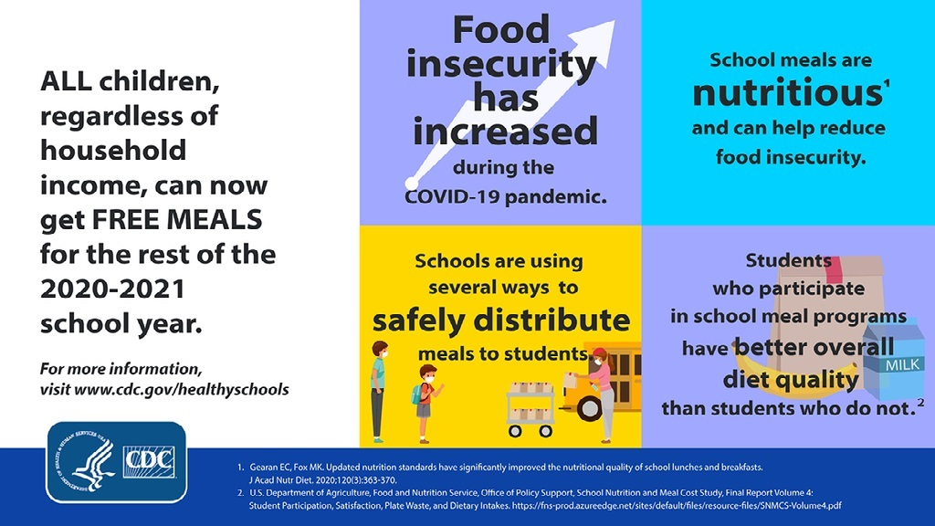 All Children regardless of household income, can now get FREE MEALS for the rest of the 2020-2021 school year.